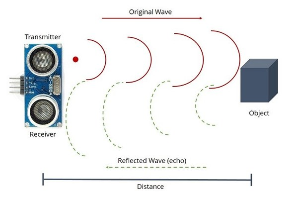 How-ultrasonic-sensor-works-1