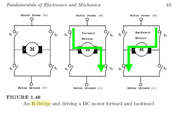 h-bridge_diagramPNG