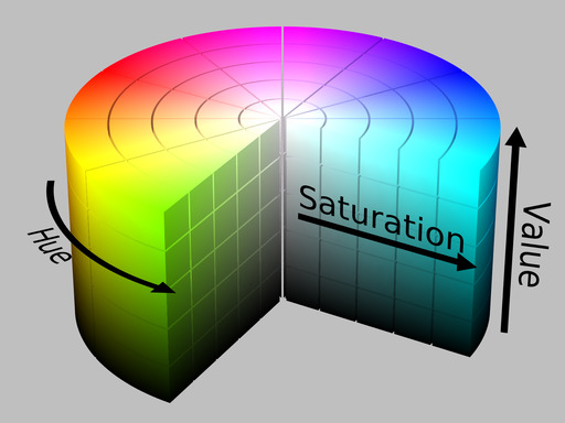 512px-HSV_color_solid_cylinder_saturation_gray