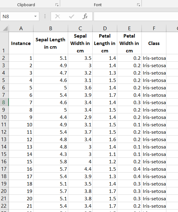 iris-data-set
