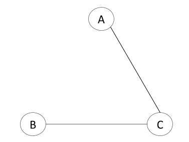 maximum-spanning-tree-2