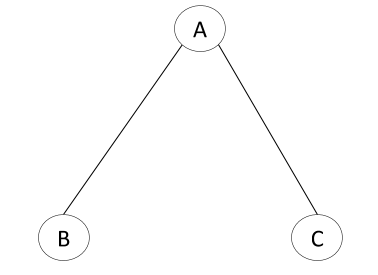 maximum-spanning-tree-4