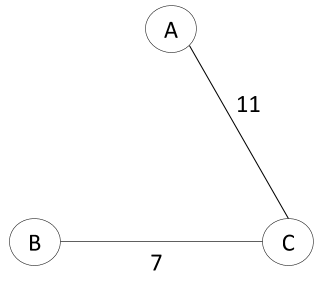 maximum-spanning-tree-6