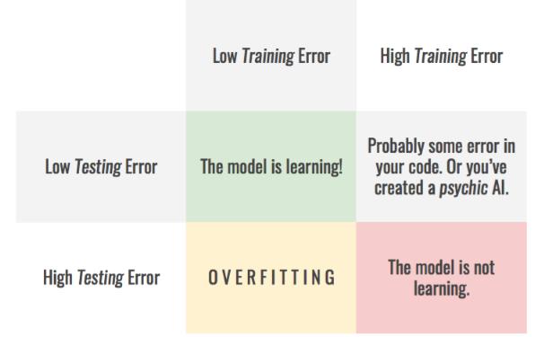 occams-razor-machine-learning-4
