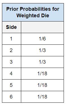 2-probabilities-dice