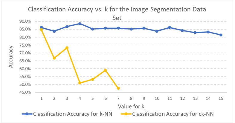 knn-cknn-comparison