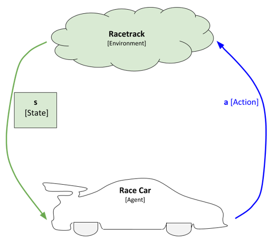 reinforcement-learning-3