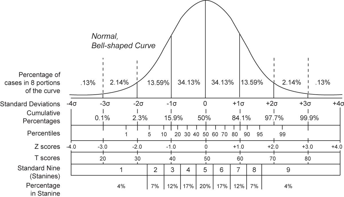 normal_distribution_scales_gif