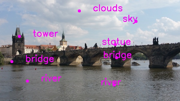 prague_annotated