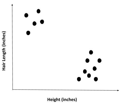 5-height
