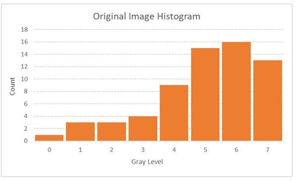 11-original-histogram-imageJPG