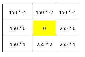14-small-matrix