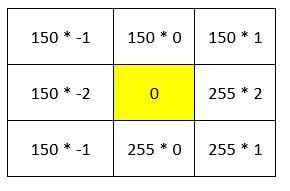 18-small-matrix