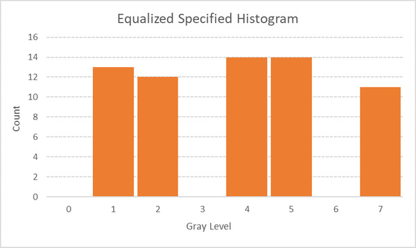 28-equalized-specified-histogram