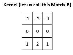 7-kernel-matrix-b