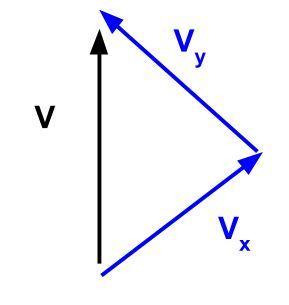10-velocity-vectors