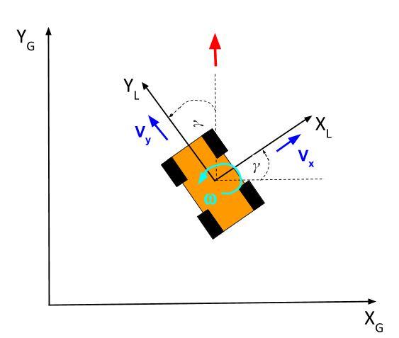12-rotating-robot