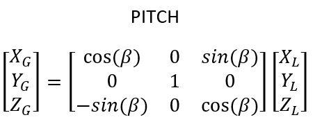 3-pitch