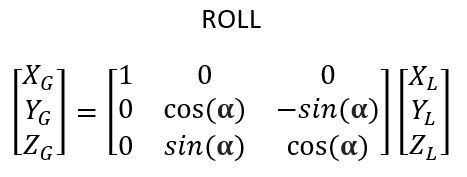 4-roll