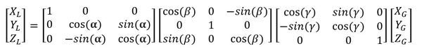 8-inverse-rotation-matrix