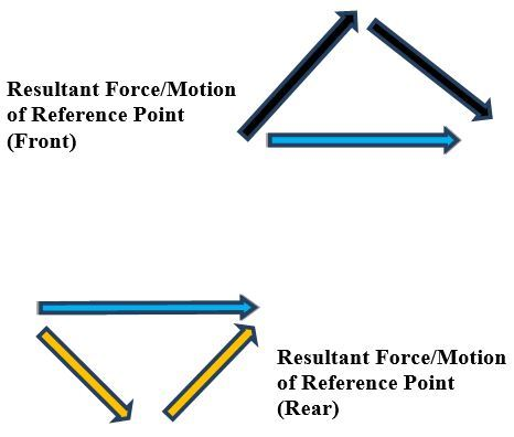 11-resultant-forcesJPG