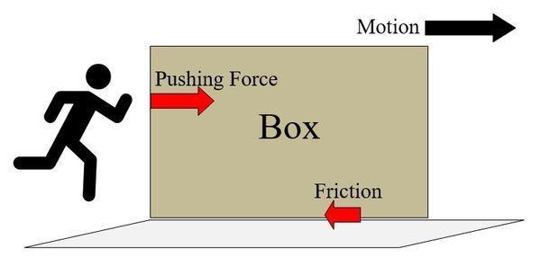 3-pushing-forceJPG