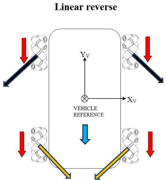 6-linear-reverseJPG