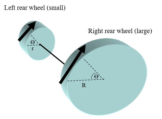 wheel-diagram