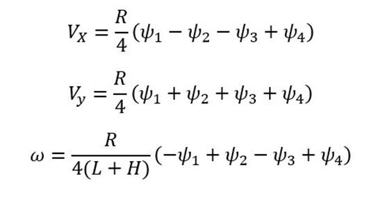 14-forward-kinematic-equations
