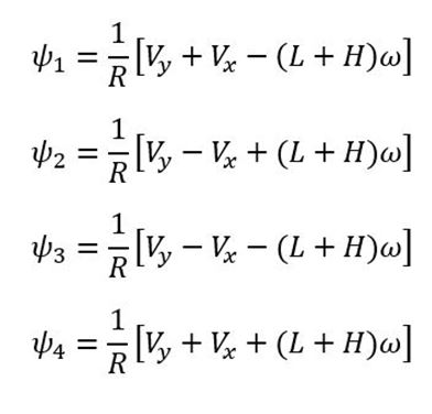 15-inverse-kinematic-equations