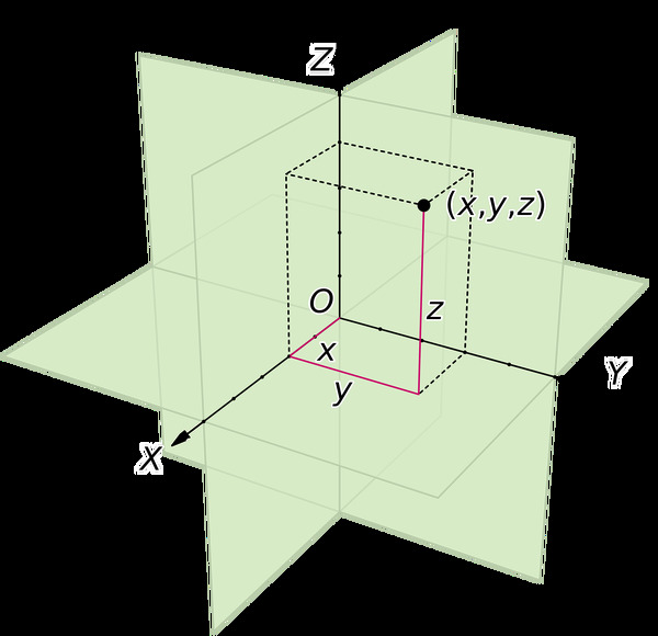 18-cartesian-coordinate-system