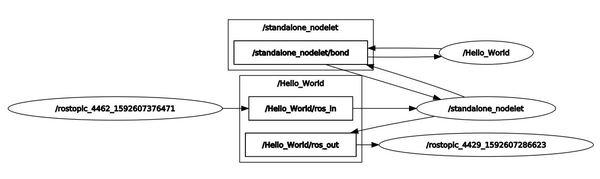 32-node-graphJPG