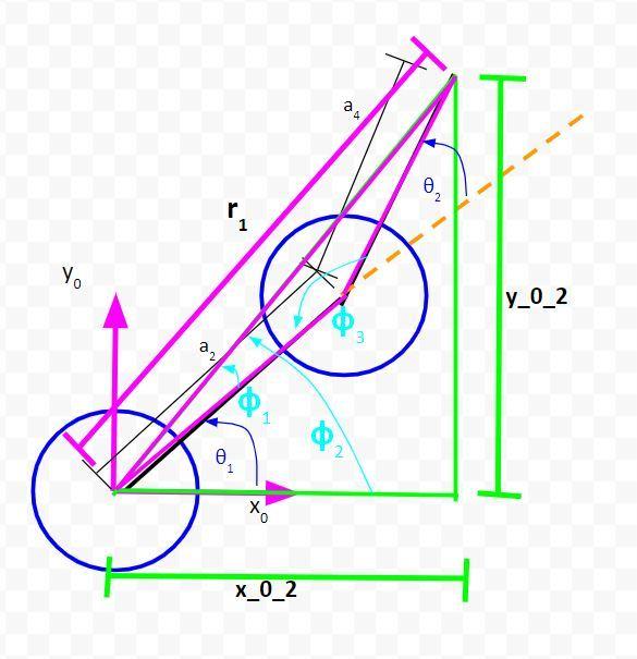 16-solve-for-theta2JPG