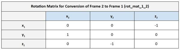 18-frame2-to-1JPG