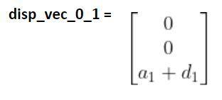 25-cartesian-displacement-0-to-1JPG