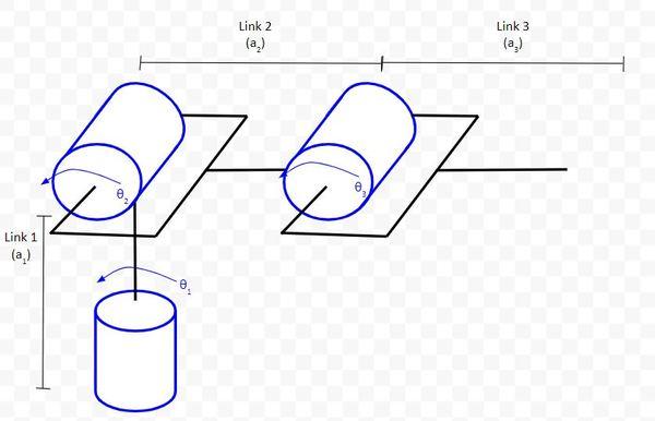 25-letter-a-represent-link-lengthsJPG