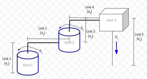30-base-kinematic-diagram-scara-robotJPG