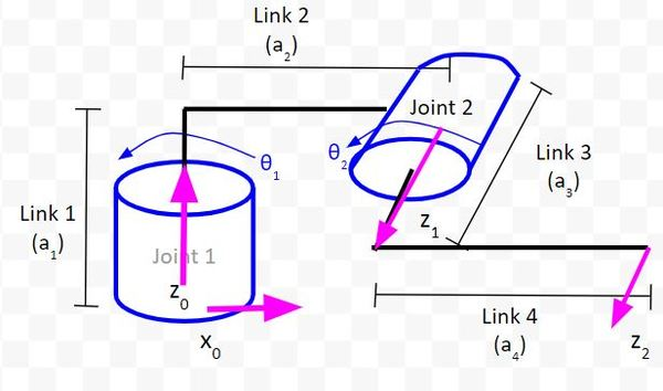 4-easier-to-see-on-diagramJPG