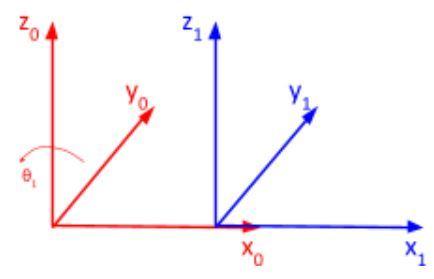 4-rotation-frame-0-1JPG