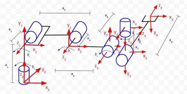 40-kinematic-diagram-collaborative-robot-ur5JPG