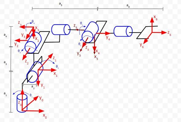 42-denavit-hartenberg-frames-fanuc-lrmate-200idJPG