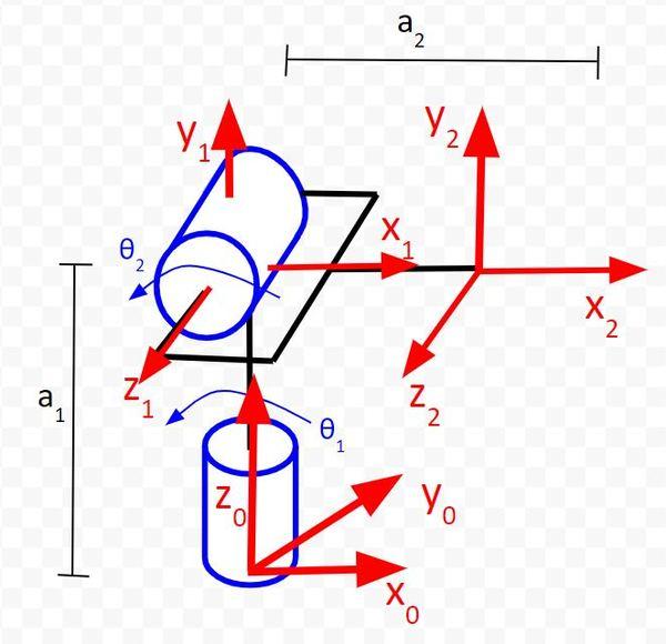 6-kinematic-diagram-2dofJPG
