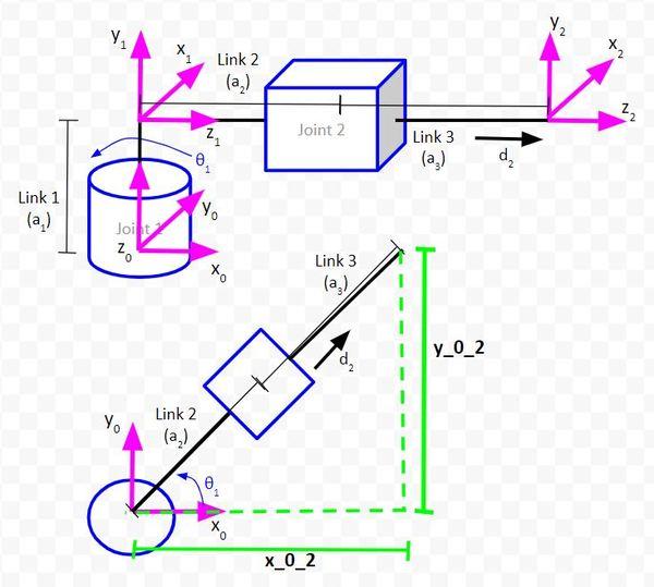 6-solve-for-d2JPG