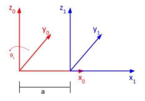 7-no-displacement-y-z-directionsJPG