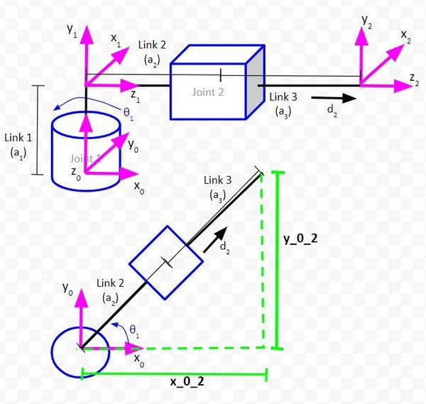 7-solve-for-theta1JPG