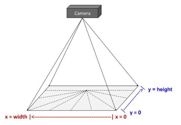 29-camera-lens-not-parallelJPG