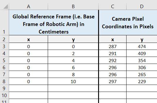42-fill-in-corresponding-coordinatesJPG