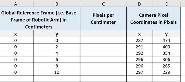 45-pixels-per-centimeterJPG