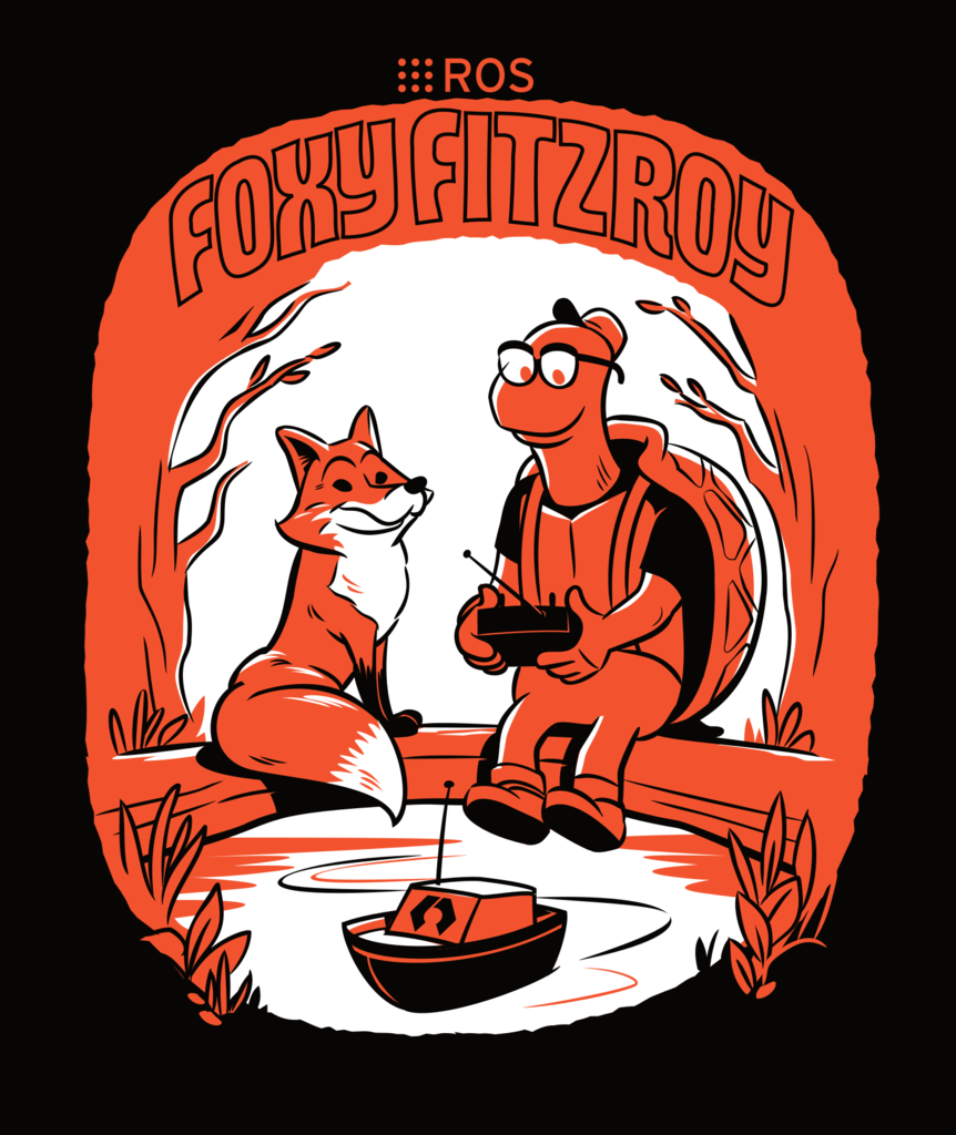 How To Set up a ROS2 Project for Python – Foxy Fitzroy