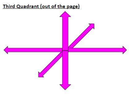 10-third-quadrantJPG